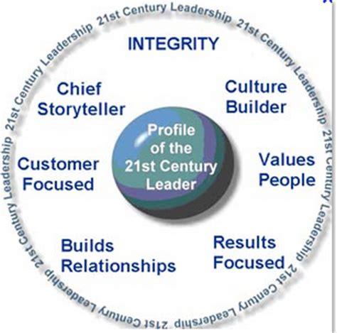 Business honor society essay